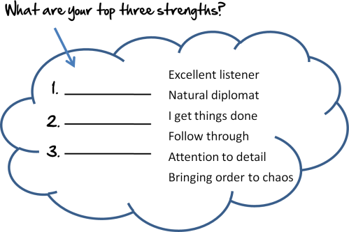 what-are-my-strengths