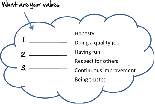 what-are-my-values