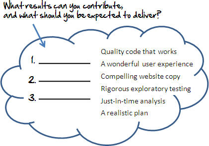 what-contributions-can-i-be-expected-to-deliver