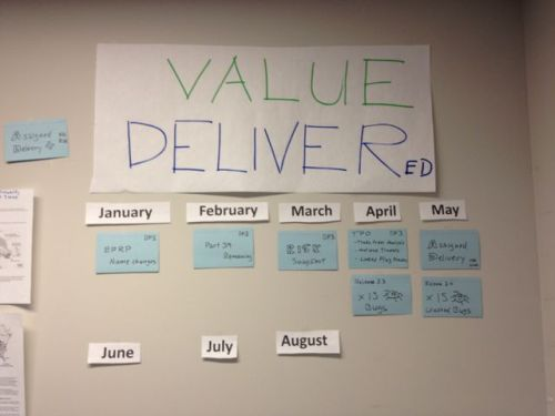 value-delivered