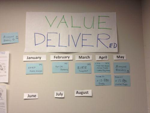 value-delivered
