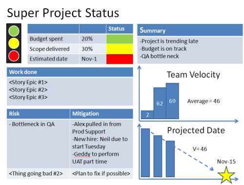 agile project status reports – example #1 | the agile warrior, Modern powerpoint