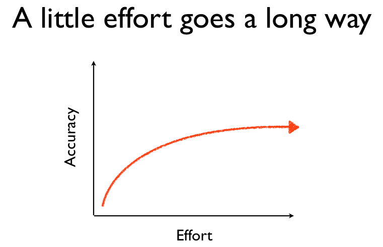 agile estimation - a little effort goes a long way