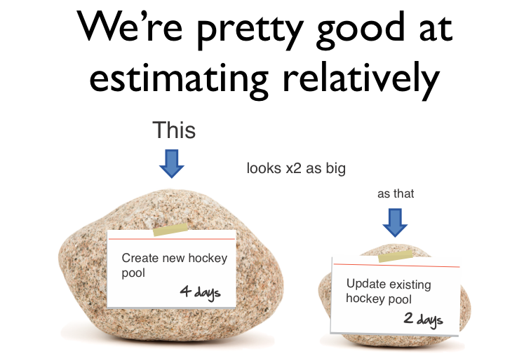 agile estimation relative sizing