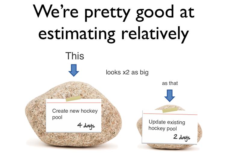 agile estimation relative sizing