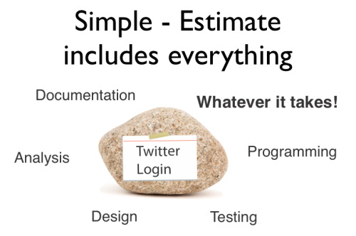 agile estimation - one number for the estimate