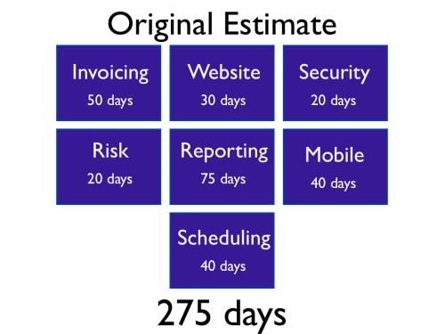 original-estimate