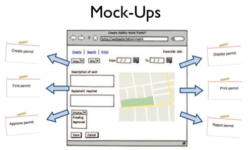 user stories mockup
