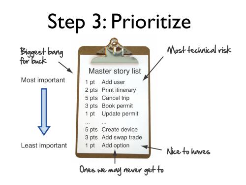 agile planning step 3
