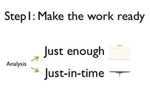 iteration mechanics