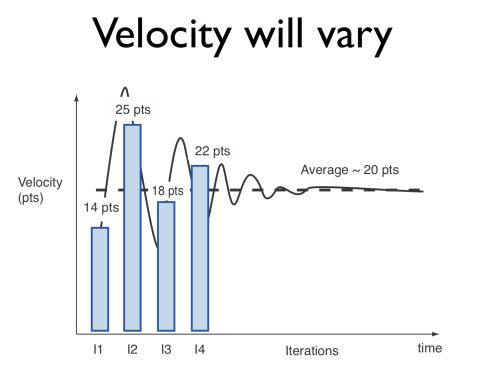 velocity will vary