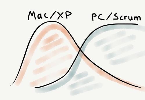 mac-xp