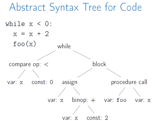 code-tree.PNG