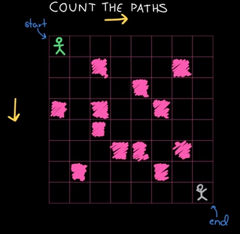 counting-paths.PNG