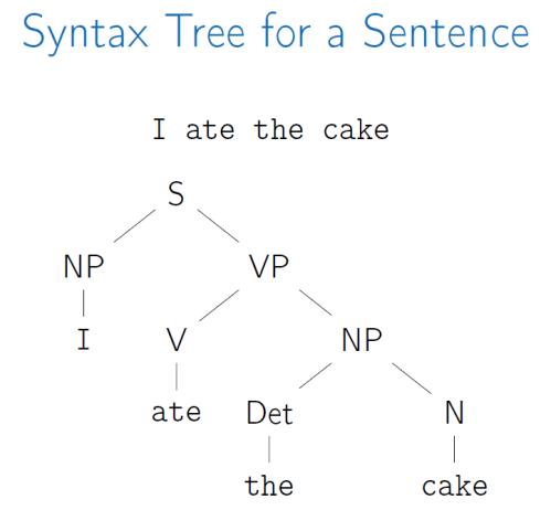 sentence.PNG
